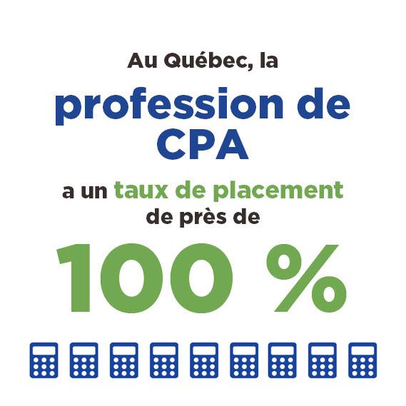 Le Moulin et l'Ordre des CPA du Québec taux de placement