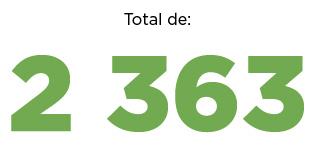 total de: 2 363