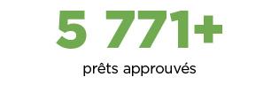 plus de 5 771 prêts approuvés